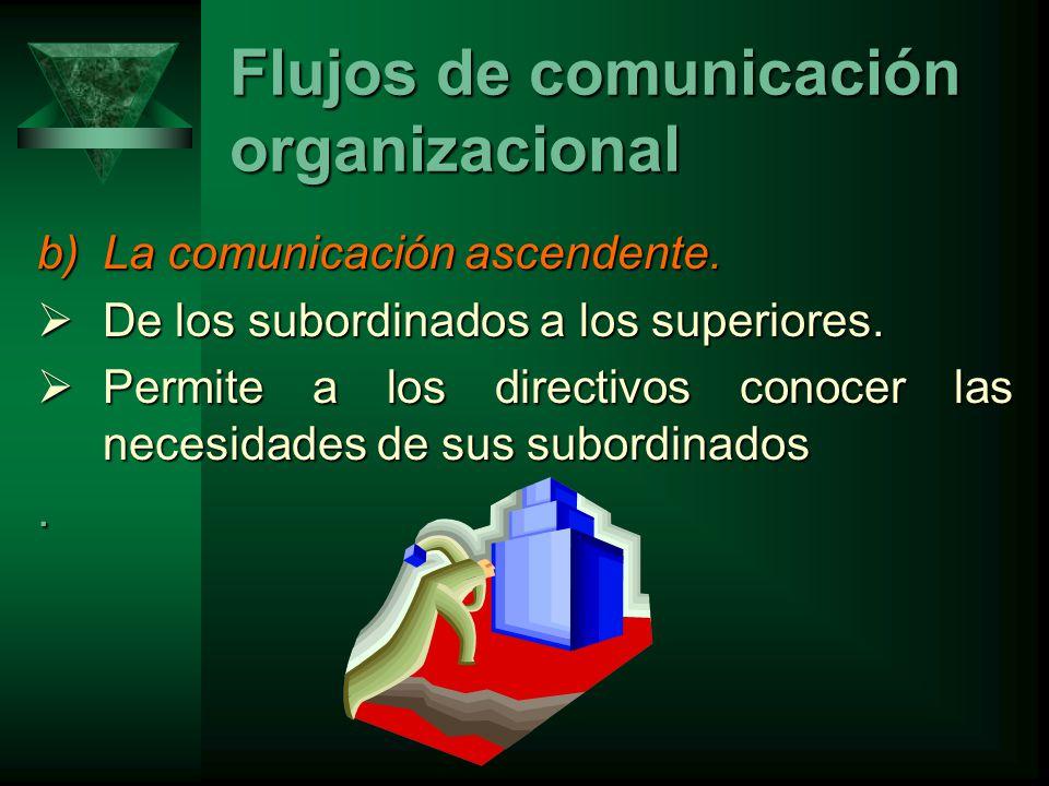 b)La comunicación ascendente.De los subordinados a los superiores.