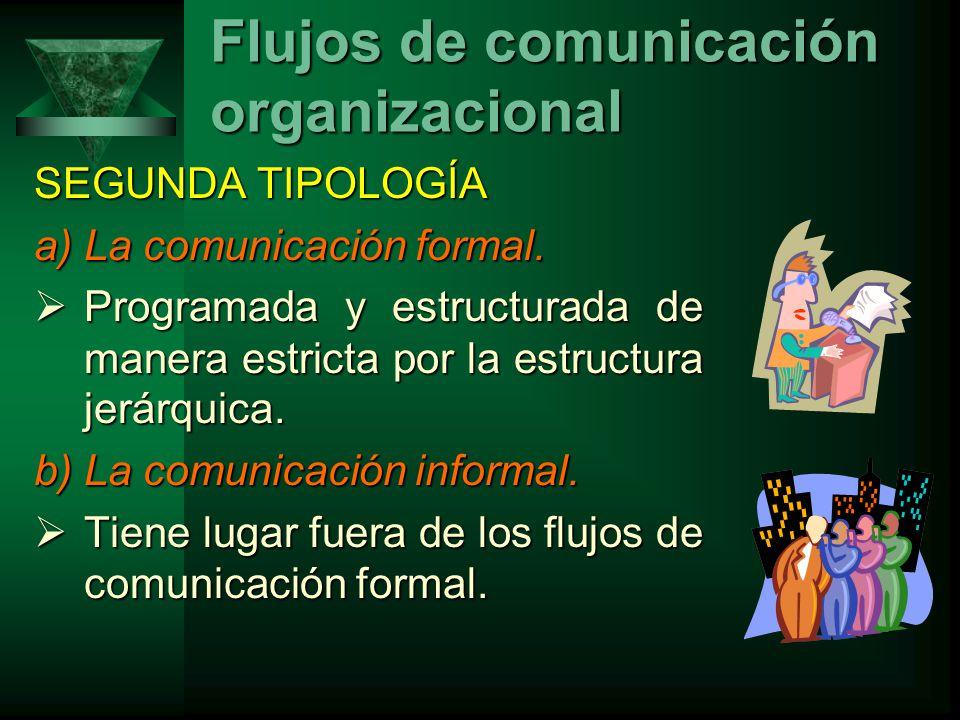 Flujos de comunicación organizacional SEGUNDA TIPOLOGÍA a)La comunicación formal.
