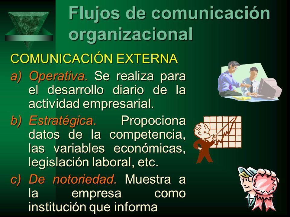 COMUNICACIÓN EXTERNA a)Operativa.Se realiza para el desarrollo diario de la actividad empresarial.