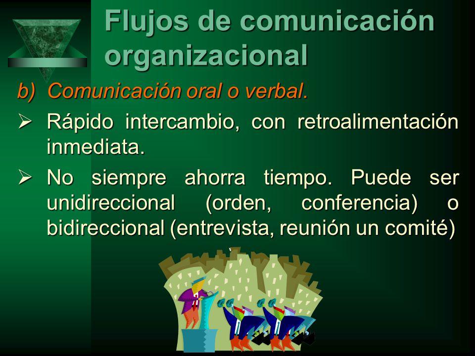b)Comunicación oral o verbal.Rápido intercambio, con retroalimentación inmediata.
