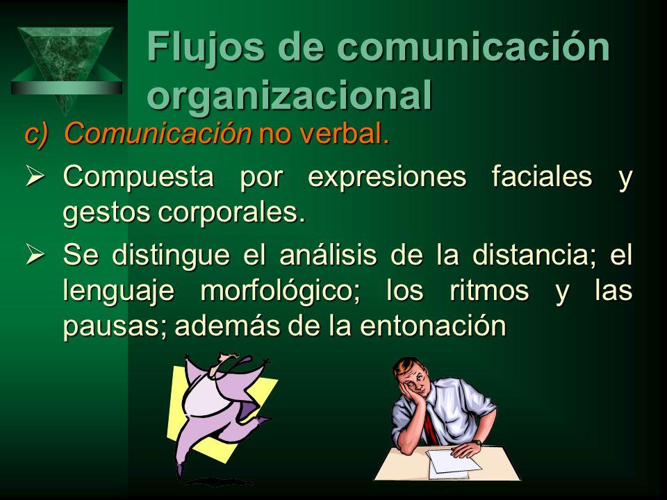 Flujos de comunicación organizacional c)Comunicación no verbal.