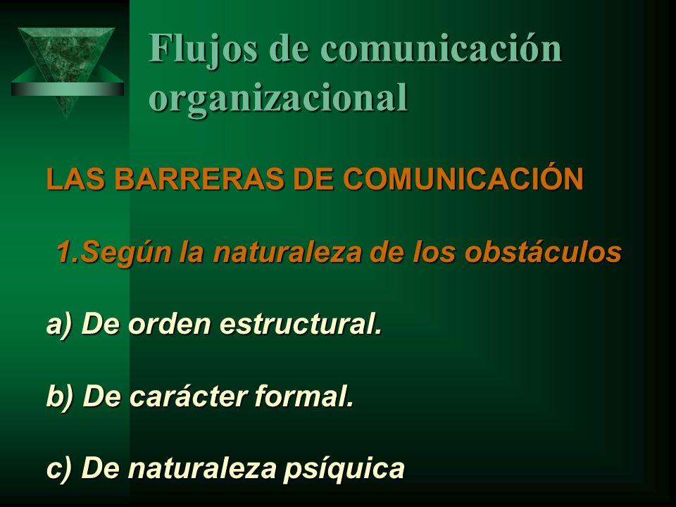 Flujos de comunicación organizacional LAS BARRERAS DE COMUNICACIÓN 1.Según la naturaleza de los obstáculos 1.Según la naturaleza de los obstáculos a) De orden estructural.
