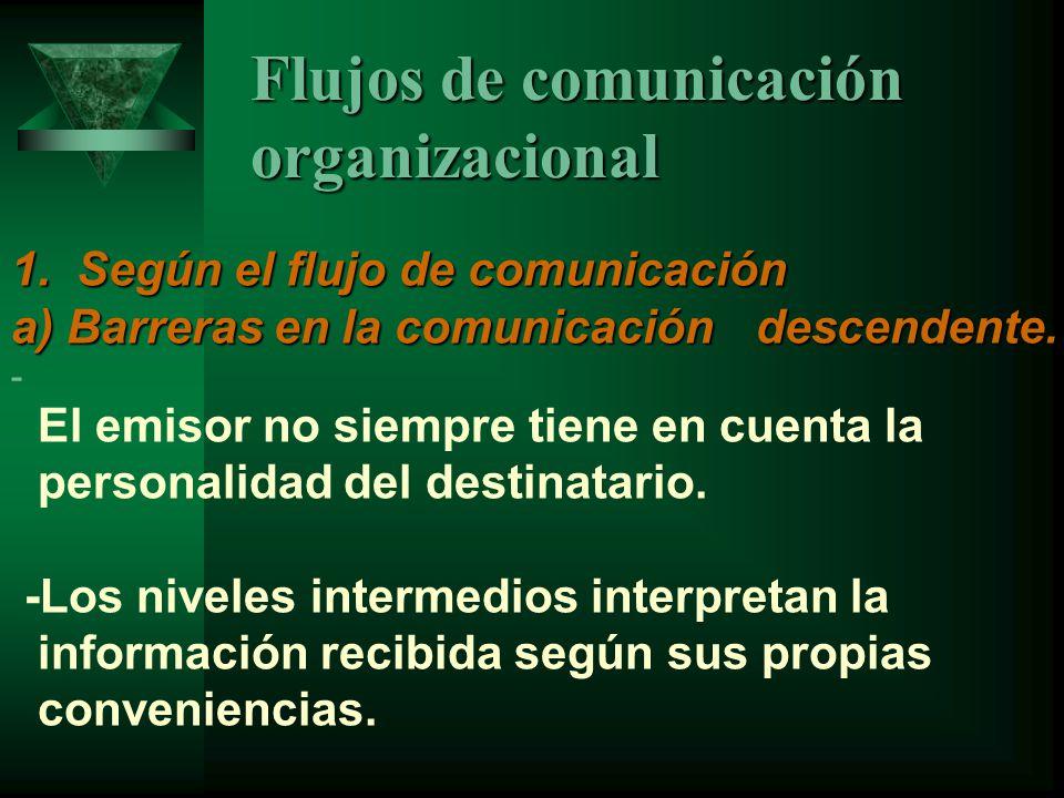 Flujos de comunicación organizacional 1.