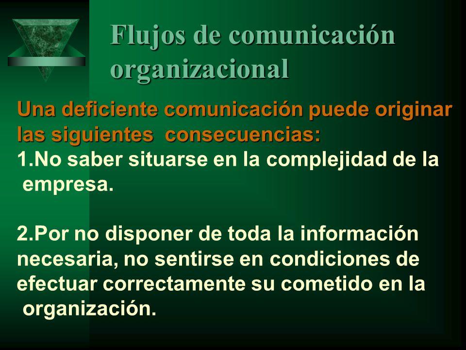 Flujos de comunicación organizacional Una deficiente comunicación puede originar las siguientes consecuencias: 1.No saber situarse en la complejidad de la empresa.