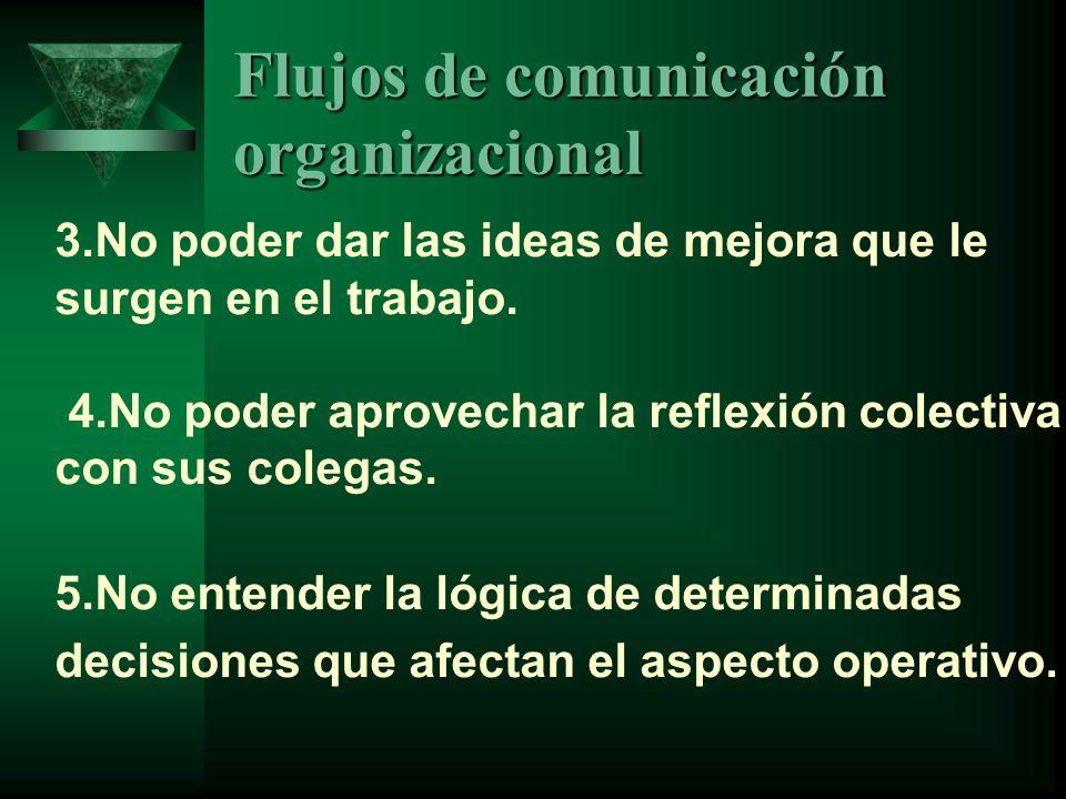 Flujos de comunicación organizacional 3.No poder dar las ideas de mejora que le surgen en el trabajo.