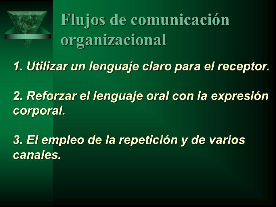 Flujos de comunicación organizacional 1.Utilizar un lenguaje claro para el receptor.