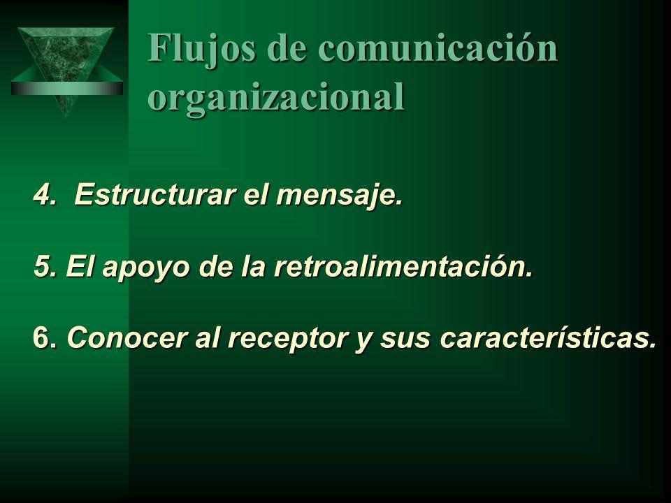 Flujos de comunicación organizacional 4.Estructurar el mensaje.
