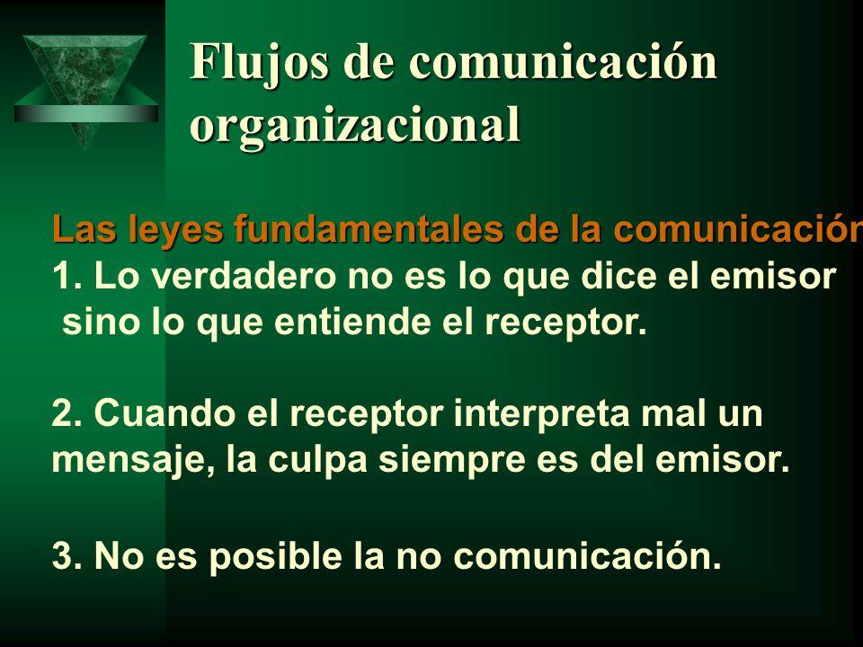 Las leyes fundamentales de la comunicación: 1.