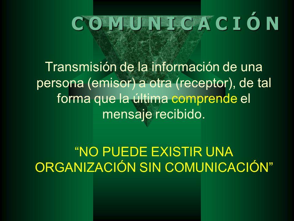 Transmisión de la información de una persona (emisor) a otra (receptor), de tal forma que la última comprende el mensaje recibido.