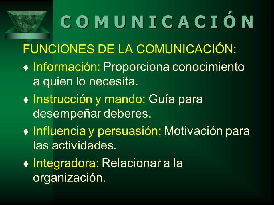 FUNCIONES DE LA COMUNICACIÓN: t Información: Proporciona conocimiento a quien lo necesita.