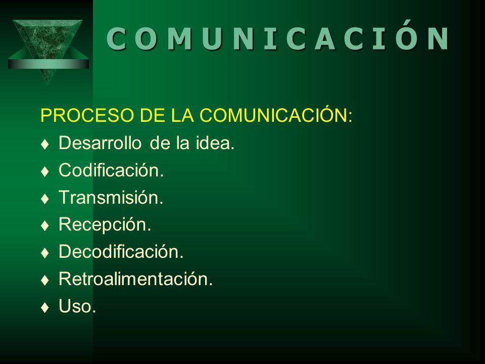 PROCESO DE LA COMUNICACIÓN: tDtDesarrollo de la idea.