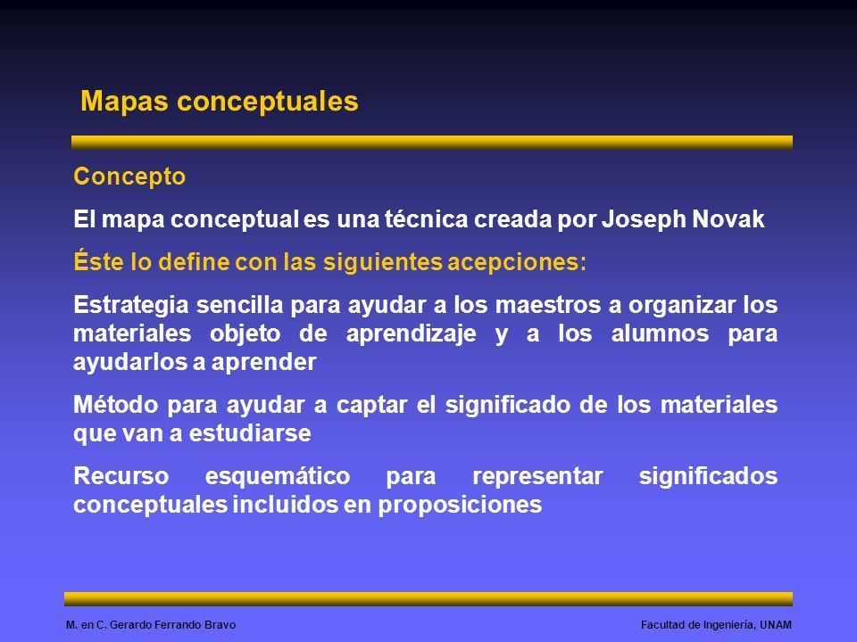 Facultad de Ingeniería, UNAMM. en C. Gerardo Ferrando Bravo Mapas conceptuales Concepto El mapa conceptual es una técnica creada por Joseph Novak Éste
