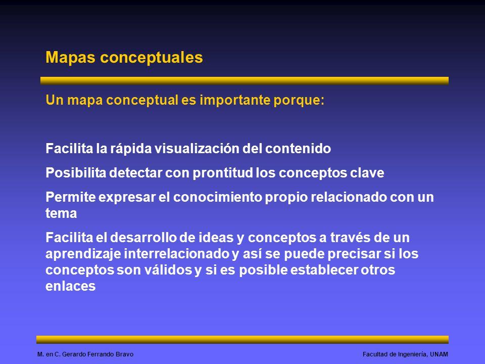 Facultad de Ingeniería, UNAMM. en C. Gerardo Ferrando Bravo Mapas conceptuales Un mapa conceptual es importante porque: Facilita la rápida visualizaci