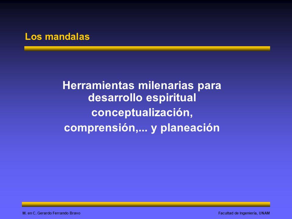 Facultad de Ingeniería, UNAMM. en C. Gerardo Ferrando Bravo Los mandalas Herramientas milenarias para desarrollo espiritual conceptualización, compren