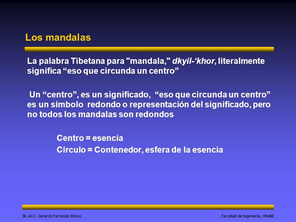 Facultad de Ingeniería, UNAMM. en C. Gerardo Ferrando Bravo Los mandalas La palabra Tibetana para