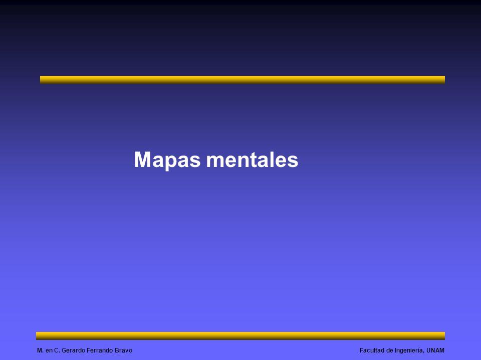 Facultad de Ingeniería, UNAMM. en C. Gerardo Ferrando Bravo Mapas mentales