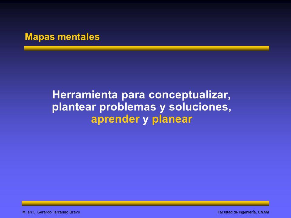 Facultad de Ingeniería, UNAMM. en C. Gerardo Ferrando Bravo Mapas mentales Herramienta para conceptualizar, plantear problemas y soluciones, aprender