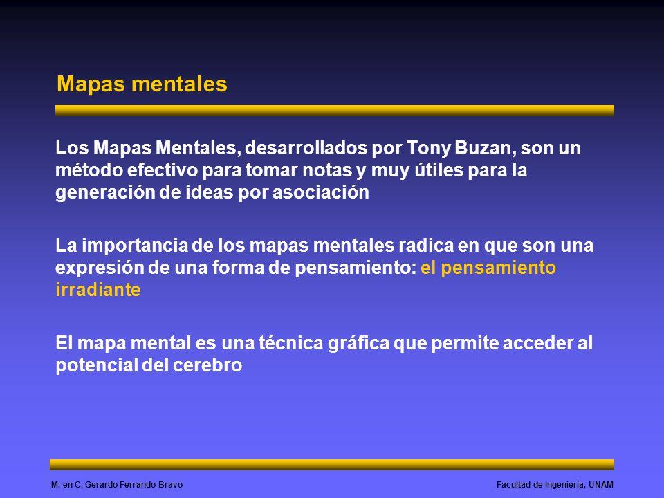 Facultad de Ingeniería, UNAMM. en C. Gerardo Ferrando Bravo Mapas mentales Los Mapas Mentales, desarrollados por Tony Buzan, son un método efectivo pa