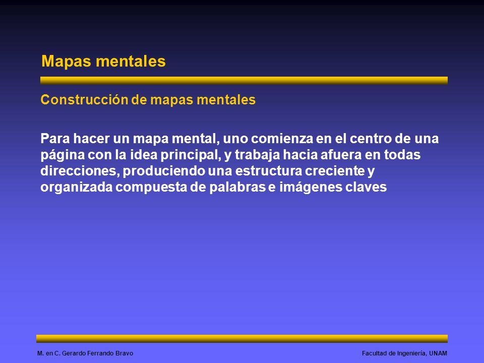 Facultad de Ingeniería, UNAMM. en C. Gerardo Ferrando Bravo Construcción de mapas mentales Para hacer un mapa mental, uno comienza en el centro de una