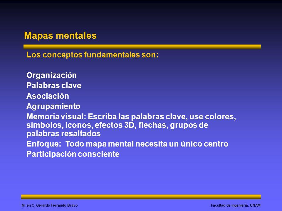 Facultad de Ingeniería, UNAMM. en C. Gerardo Ferrando Bravo Mapas mentales Los conceptos fundamentales son: Organización Palabras clave Asociación Agr
