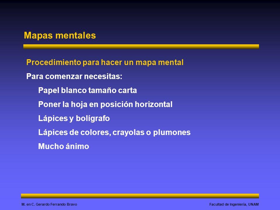 Facultad de Ingeniería, UNAMM. en C. Gerardo Ferrando Bravo Mapas mentales Procedimiento para hacer un mapa mental Para comenzar necesitas: Papel blan
