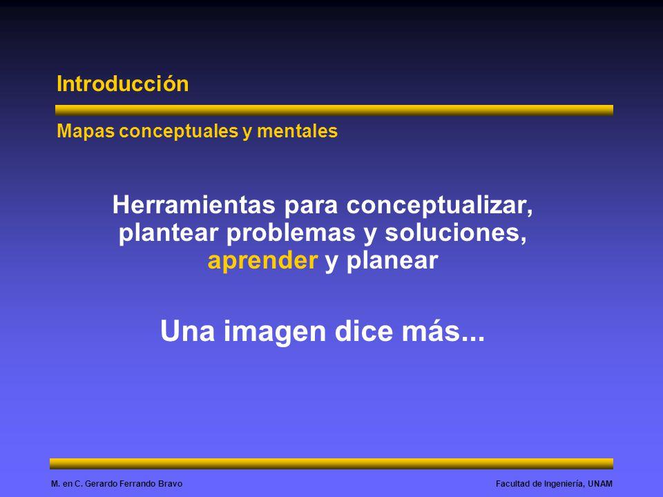 Facultad de Ingeniería, UNAMM. en C. Gerardo Ferrando Bravo Introducción Herramientas para conceptualizar, plantear problemas y soluciones, aprender y