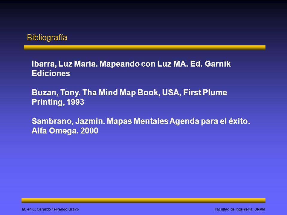 Facultad de Ingeniería, UNAMM. en C. Gerardo Ferrando Bravo Bibliografía Ibarra, Luz María. Mapeando con Luz MA. Ed. Garnik Ediciones Buzan, Tony. Tha
