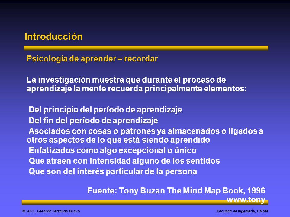 Facultad de Ingeniería, UNAMM. en C. Gerardo Ferrando Bravo Introducción Psicología de aprender – recordar La investigación muestra que durante el pro