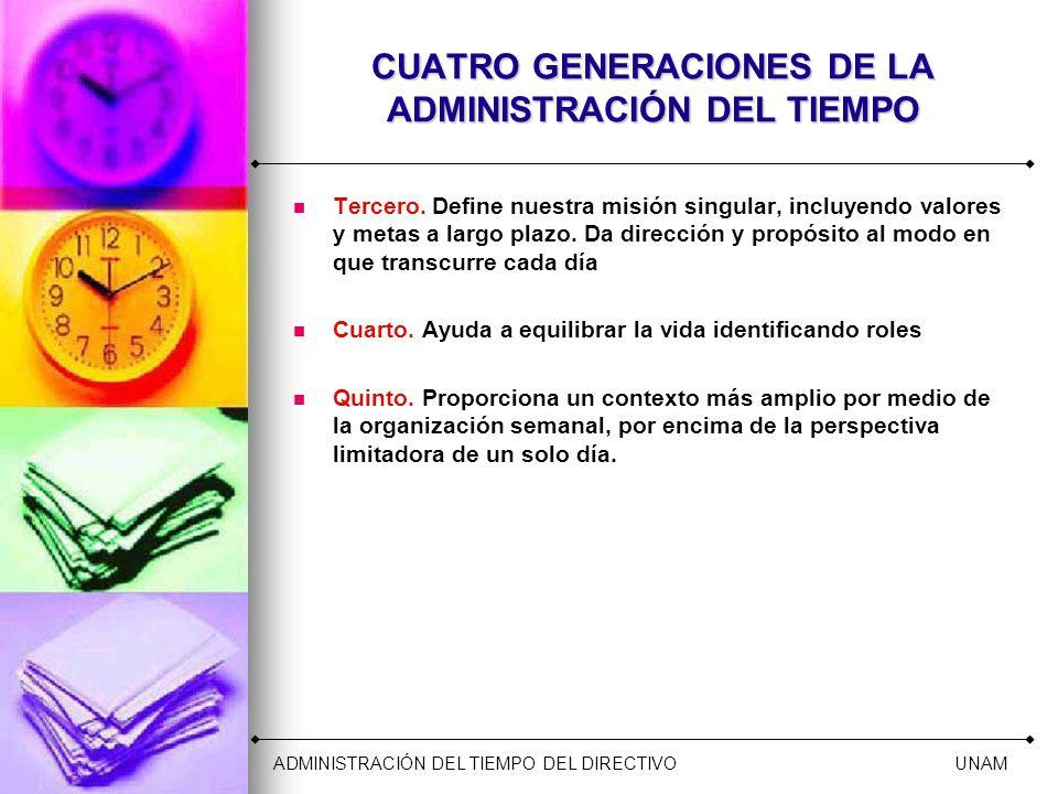 CUATRO GENERACIONES DE LA ADMINISTRACIÓN DEL TIEMPO Tercero. Define nuestra misión singular, incluyendo valores y metas a largo plazo. Da dirección y