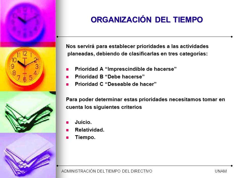 ORGANIZACIÓN DEL TIEMPO Nos servirá para establecer prioridades a las actividades planeadas, debiendo de clasificarlas en tres categorías: planeadas,