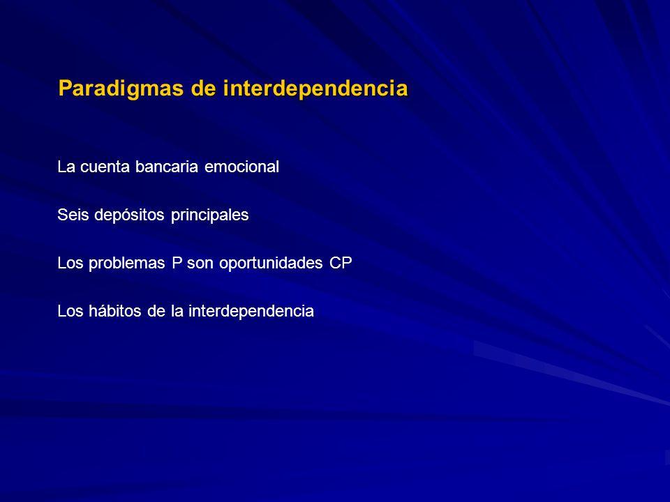 de interdependencia Paradigmas de interdependencia La cuenta bancaria emocional Seis depósitos principales Los problemas P son oportunidades CP Los hábitos de la interdependencia