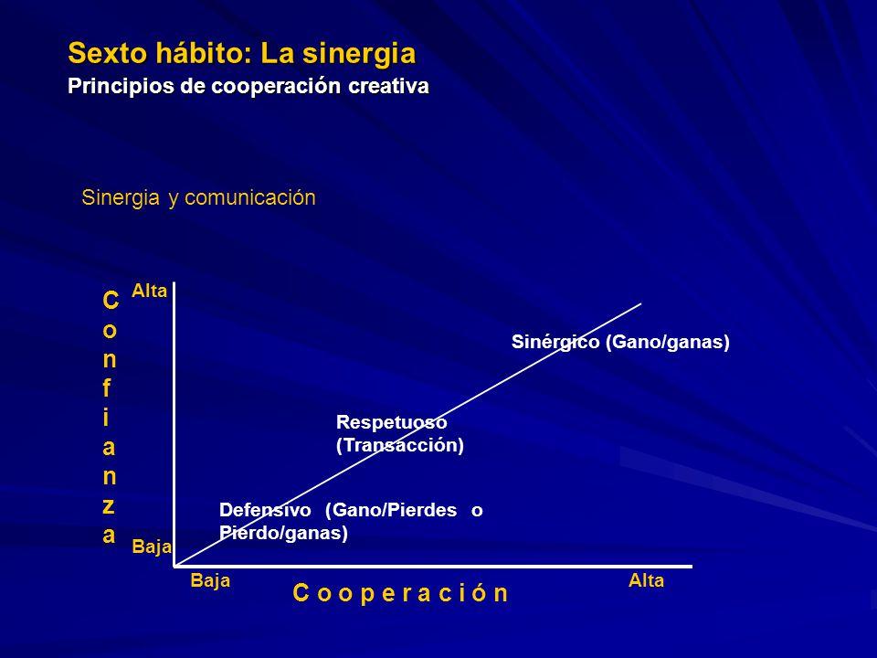 Sexto hábito: La sinergia Principios de cooperación creativa Sinergia y comunicación ConfianzaConfianza C o o p e r a c i ó n Alta Baja Alta Defensivo (Gano/Pierdes o Pierdo/ganas) Respetuoso (Transacción) Sinérgico (Gano/ganas)