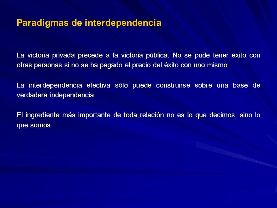 Paradigmas de interdependencia La victoria privada precede a la victoria pública. No se pude tener éxito con otras personas si no se ha pagado el prec