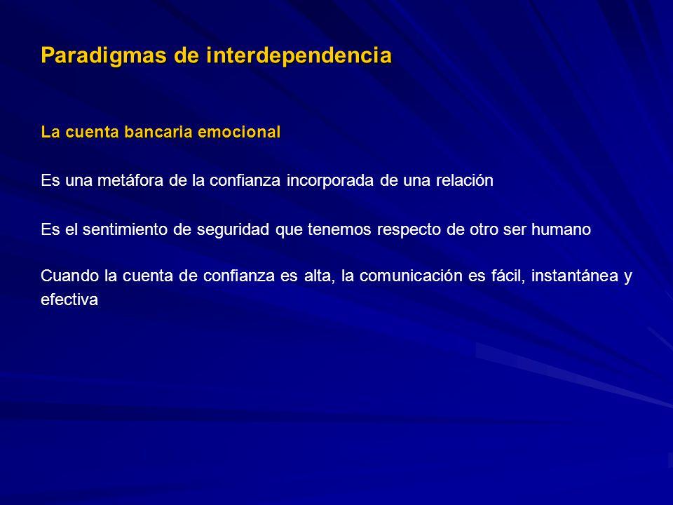 Paradigmas de interdependencia La cuenta bancaria emocional Es una metáfora de la confianza incorporada de una relación Es el sentimiento de seguridad