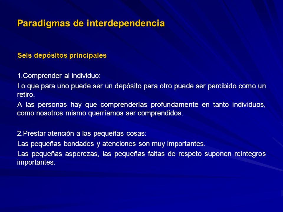 Paradigmas de interdependencia Seis depósitos principales 1. 1.Comprender al individuo: Lo que para uno puede ser un depósito para otro puede ser perc