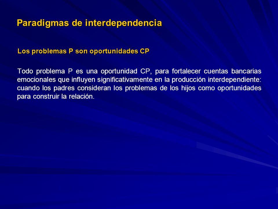 Paradigmas de interdependencia Los problemas P son oportunidades CP Todo problema P es una oportunidad CP, para fortalecer cuentas bancarias emocional
