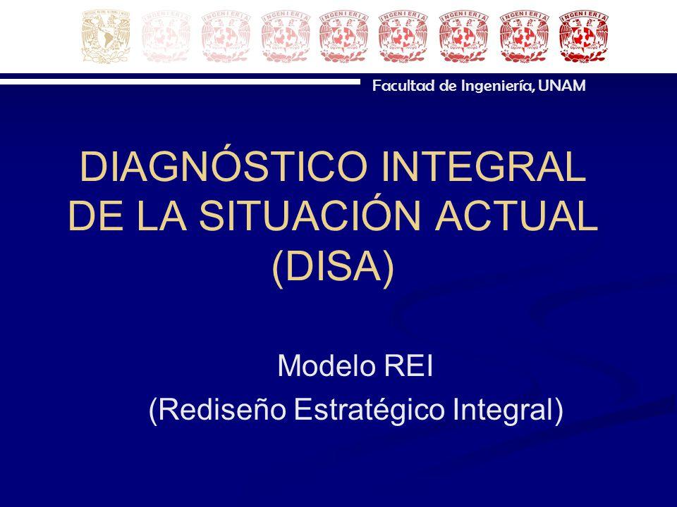 DIAGNÓSTICO INTEGRAL DE LA SITUACIÓN ACTUAL (DISA) Modelo REI (Rediseño Estratégico Integral) Facultad de Ingeniería, UNAM