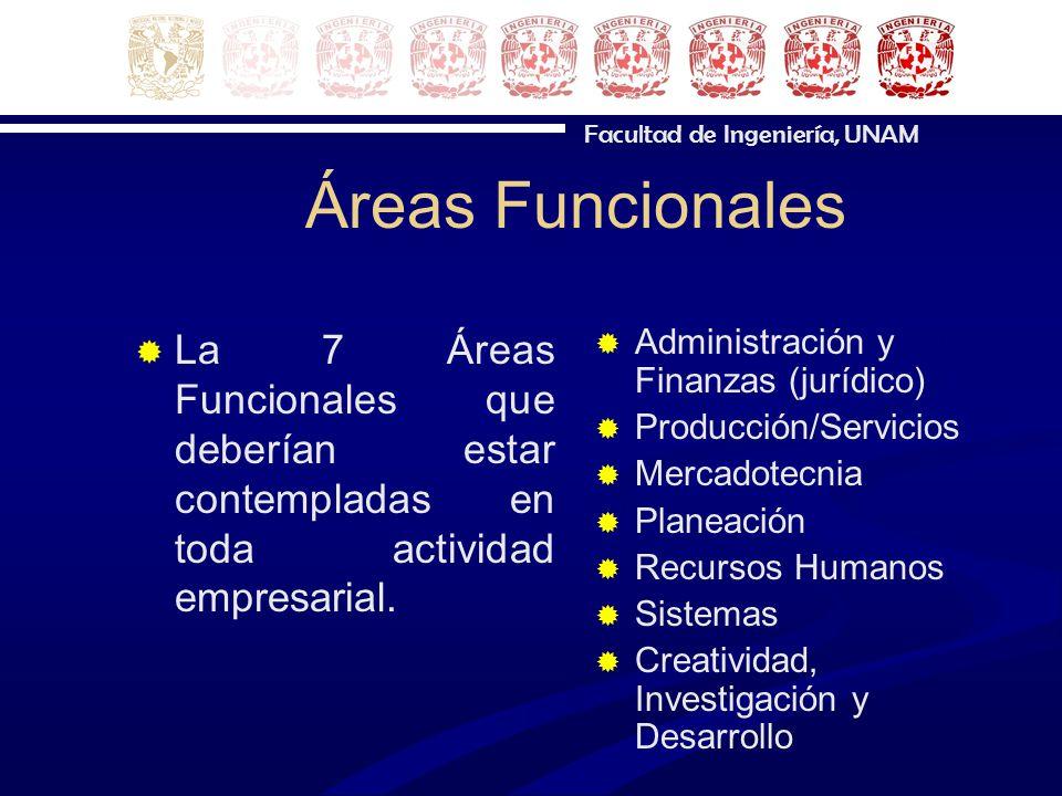 Facultad de Ingeniería, UNAM Áreas Funcionales La 7 Áreas Funcionales que deberían estar contempladas en toda actividad empresarial. Administración y