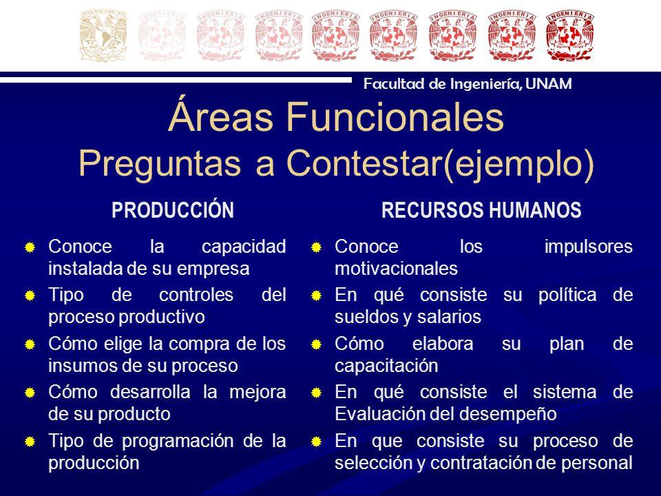 Facultad de Ingeniería, UNAM Áreas Funcionales Preguntas a Contestar(ejemplo) Conoce la capacidad instalada de su empresa Tipo de controles del proces