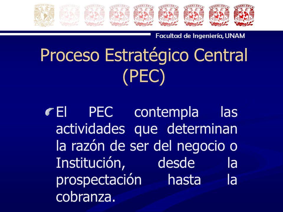 Facultad de Ingeniería, UNAM Proceso Estratégico Central (PEC) El PEC contempla las actividades que determinan la razón de ser del negocio o Instituci