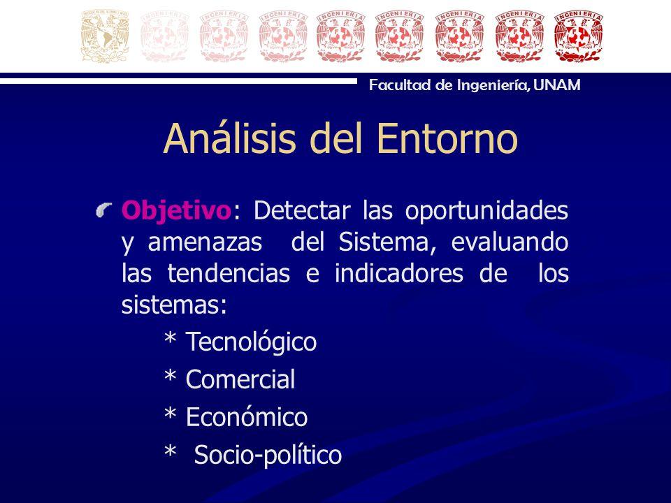 Facultad de Ingeniería, UNAM Análisis del Entorno Objetivo: Detectar las oportunidades y amenazas del Sistema, evaluando las tendencias e indicadores