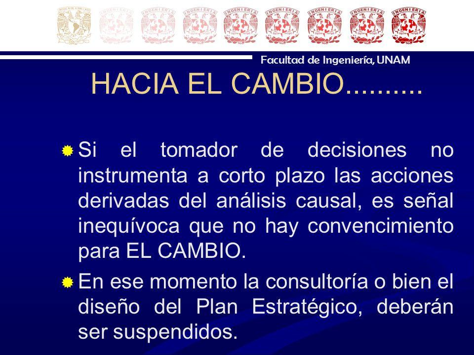 Facultad de Ingeniería, UNAM HACIA EL CAMBIO.......... Si el tomador de decisiones no instrumenta a corto plazo las acciones derivadas del análisis ca
