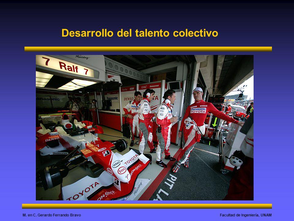 Facultad de Ingeniería, UNAMM. en C. Gerardo Ferrando Bravo Desarrollo del talento colectivo