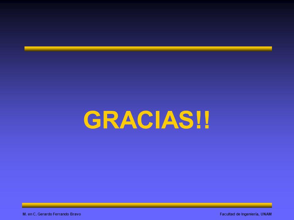 Facultad de Ingeniería, UNAMM. en C. Gerardo Ferrando Bravo GRACIAS!!