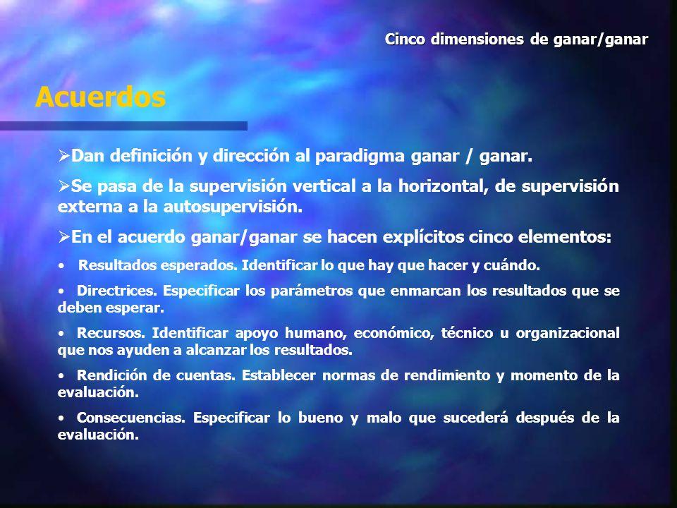 Dan definición y dirección al paradigma ganar / ganar. Se pasa de la supervisión vertical a la horizontal, de supervisión externa a la autosupervisión
