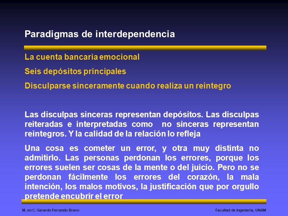 Facultad de Ingeniería, UNAMM. en C. Gerardo Ferrando Bravo Paradigmas de interdependencia La cuenta bancaria emocional Seis depósitos principales Dis