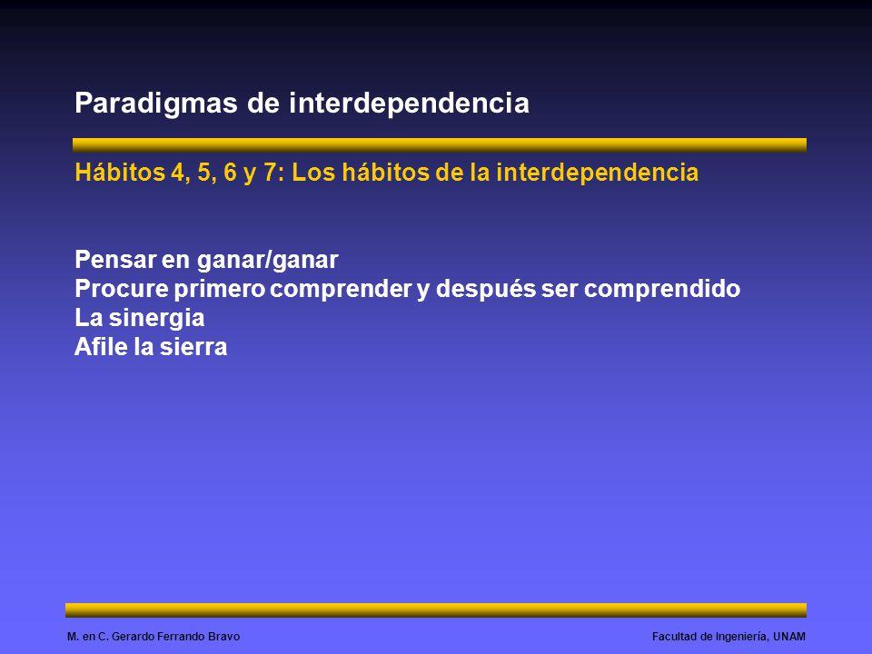 Facultad de Ingeniería, UNAMM. en C. Gerardo Ferrando Bravo Paradigmas de interdependencia Hábitos 4, 5, 6 y 7: Los hábitos de la interdependencia Pen
