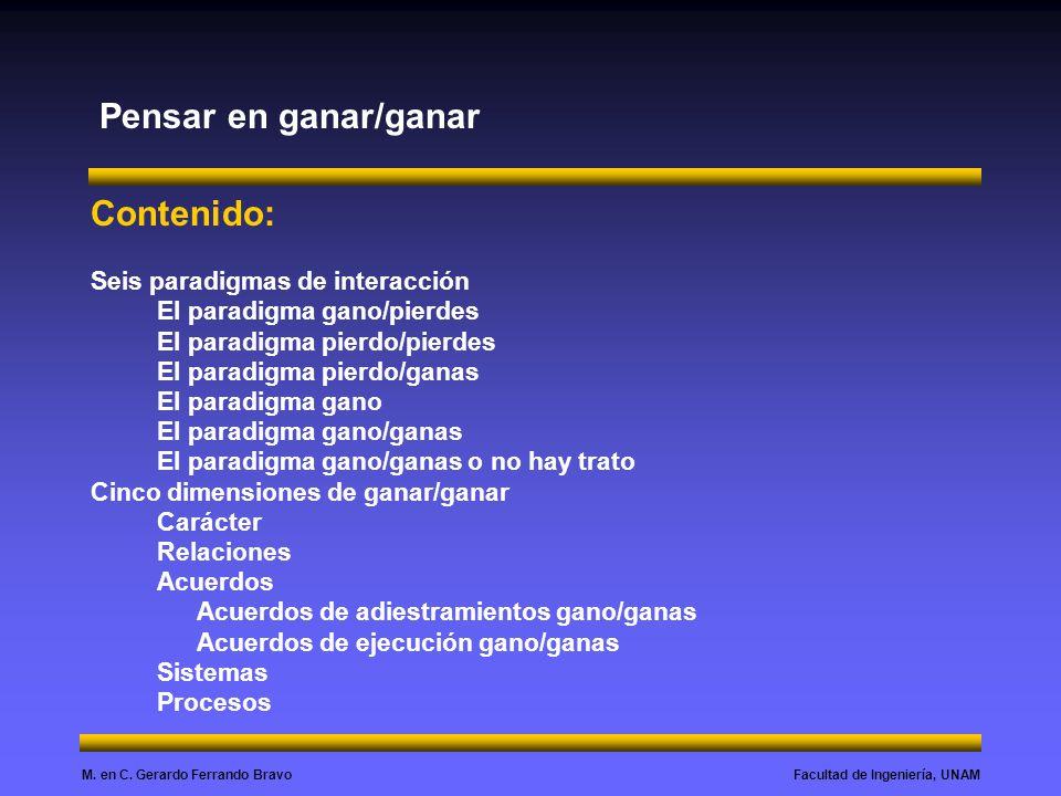 Facultad de Ingeniería, UNAMM. en C. Gerardo Ferrando Bravo Contenido: Seis paradigmas de interacción El paradigma gano/pierdes El paradigma pierdo/pi