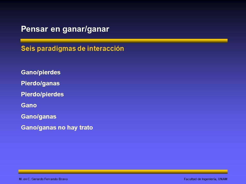 Facultad de Ingeniería, UNAMM. en C. Gerardo Ferrando Bravo Pensar en ganar/ganar Seis paradigmas de interacción Gano/pierdes Pierdo/ganas Pierdo/pier