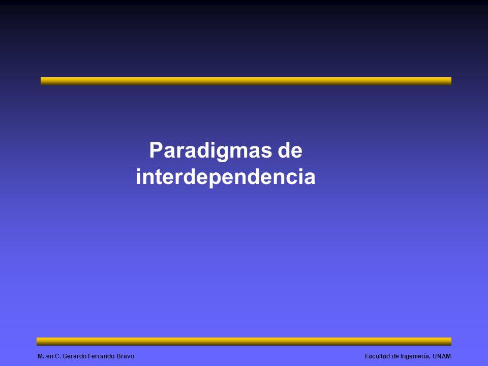 Facultad de Ingeniería, UNAMM. en C. Gerardo Ferrando Bravo Paradigmas de interdependencia